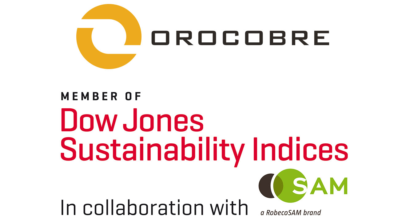 Dow Jones Sustainability Indices logo with Orocobre proud to once again be included